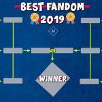 best fans 2019