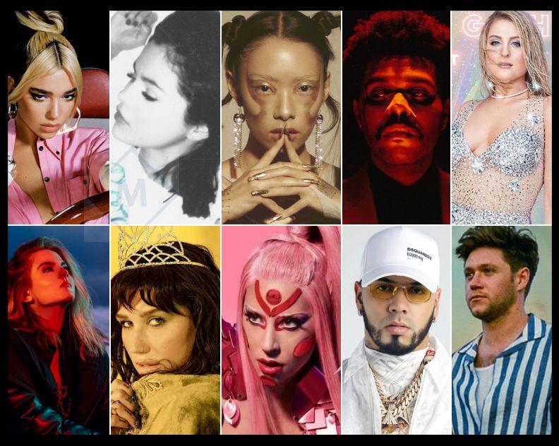 Los mejores 20 álbumes POP del 2020 según Idolator